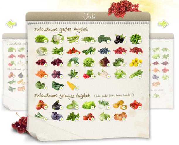 Saisonkalender von Alnatura